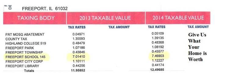 florida county tax rates 2013 choice image